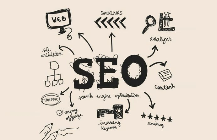 Top 6 SEO Benefits for Your Tech Company 1